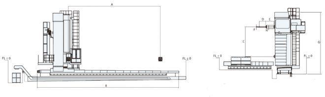 Горизонтально-расточные станки HFB-серия - чертеж